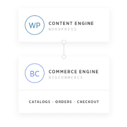 Launch of the BigCommerce WordPress Plugin featured image